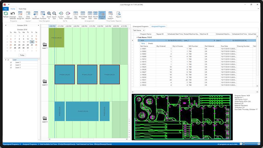 Automatyczne planowanie obciążenia maszyn dzięki rzeczywistym i aktualnym danym z produkcji - LoadManager